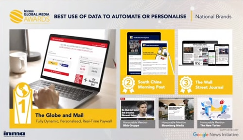 Sophi wins INMA Global Media Awards for Best Use of Data to Automate or Personalize
